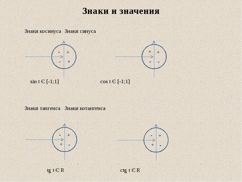 знаком модуля тангенс под
