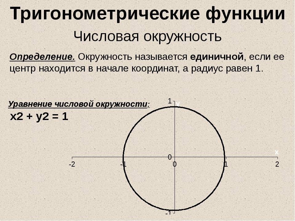 Определение. Окружность называется единичной, если ее центр находится в нача...