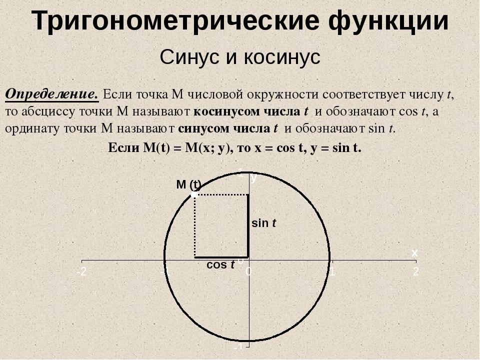 Определение. Если точка М числовой окружности соответствует числу t, то абсц...