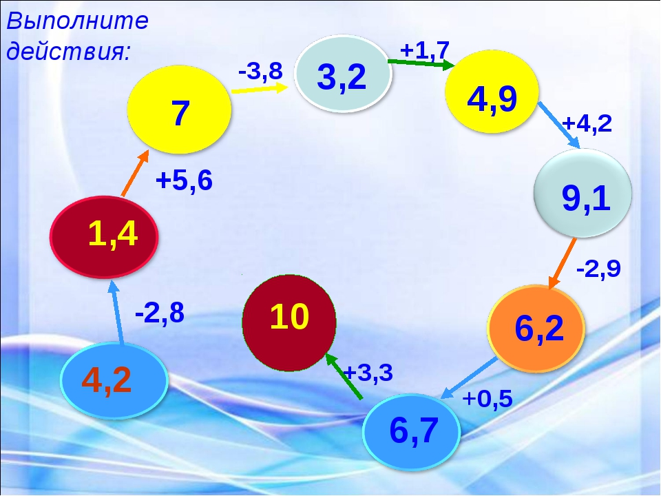 4,2 -2,8 1,4 +5,6 7 -3,8 3,2 +1,7 4,9 +4,2 9,1 -2,9 6,2 +0,5 6,7 +3,3 10 Выпо...