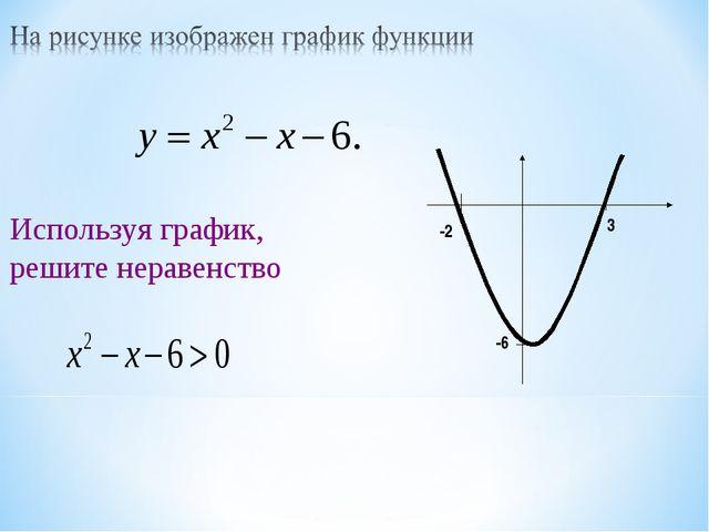Используя график, решите неравенство