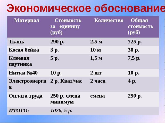 Экономическое обоснование Материал Стоимость за единицу (руб) Количество Обща...