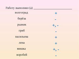 Работу выполнил (а) _________________________ волгоград + берёза- рыжик+