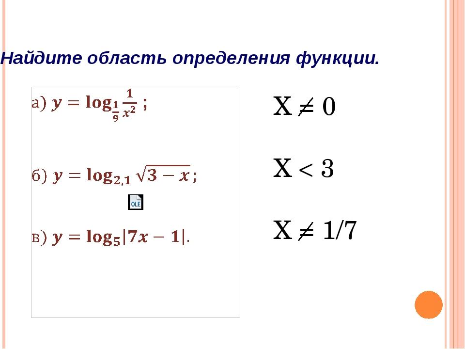 Найдите область определения функции. Х = 0 Х  3 Х = 1/7