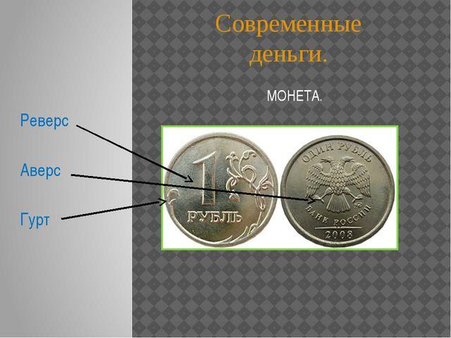 Современные деньги. МОНЕТА. Реверс Аверс Гурт