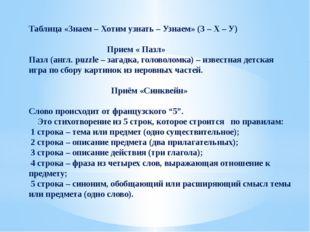Таблица «Знаем – Хотим узнать – Узнаем» (З – Х – У) Прием « Пазл» Пазл(англ