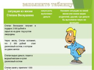 ситуации из жизни Степана Веснушкинакакую роль выполняют деньгиНазовите сит