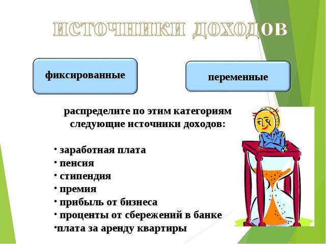 распределите по этим категориям следующие источники доходов: заработная плата...