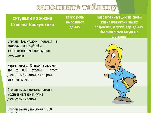 ситуации из жизни Степана Веснушкинакакую роль выполняют деньгиНазовите сит...