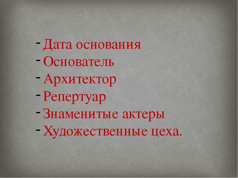 Дата основания Основатель Архитектор Репертуар Знаменитые актеры Художественн...