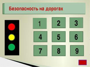 Вопрос 6: Что обозначают эти дорожные знаки? 1. 2. 3.