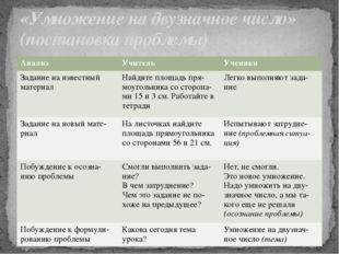 «Умножение на двузначное число» (постановка проблемы) Анализ Учитель Ученики