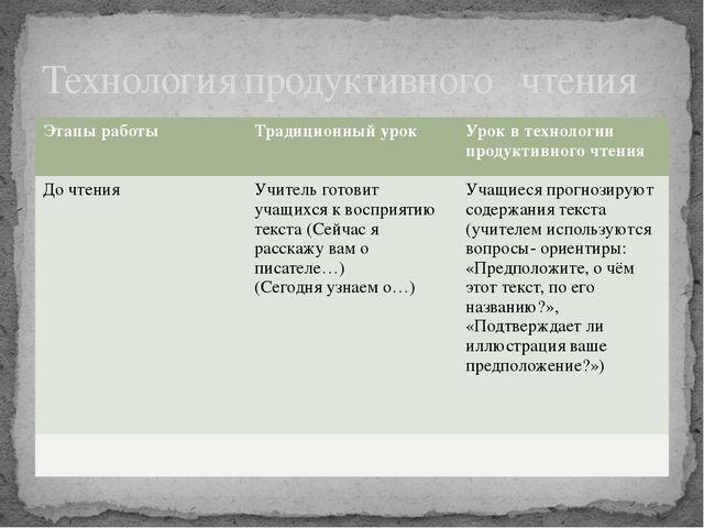 Технология продуктивного чтения Этапы работы Традиционный урок Урок в техноло...