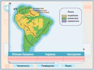 Южная Америка Население Видеотека