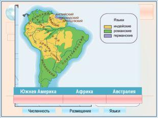 определить расовый состав и размещение населения Южной Америки, его происхож