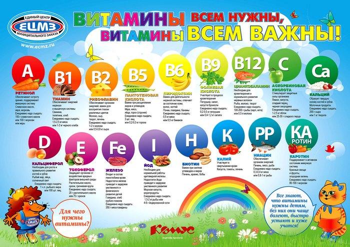 http://orenschool24.ucoz.ru/vitaminy_sajt.jpg