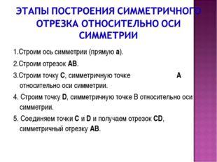 1.Строим ось симметрии (прямую a). 2.Строим отрезок АВ. 3.Строим точку С, сим