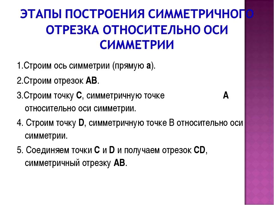 1.Строим ось симметрии (прямую a). 2.Строим отрезок АВ. 3.Строим точку С, сим...