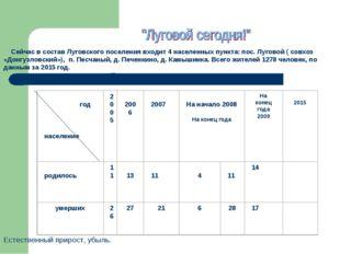 Сейчас в состав Луговского поселения входит 4 населенных пункта: по