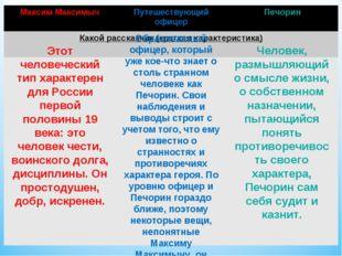 Этот человеческий тип характерен для России первой половины 19 века: это чело