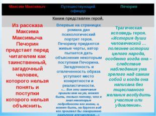 Из рассказа Максима Максимыча Печорин предстает перед читателем как таинствен