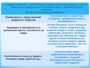 Примитивность представлений «водяного» общества Противоречивость характера П