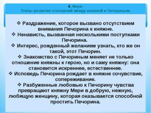 4. Мери. Этапы развития отношений между княжной и Печориным. Раздражение, кот