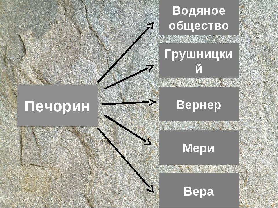 Водяное общество Грушницкий Вернер Вера Мери