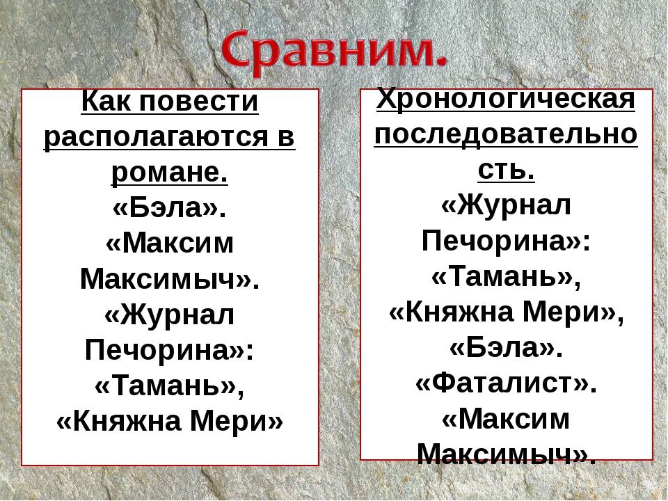 Хронологическая последовательность. «Журнал Печорина»: «Тамань», «Княжна Мери...