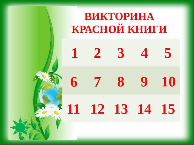 1 2 3 7 6 4 15 14 13 12 11 10 9 8 5 ВИКТОРИНА КРАСНОЙ КНИГИ
