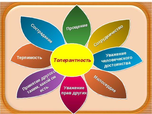 Толерантность Прощение Сотрудничество Уважение человеческого достоинства Мило...