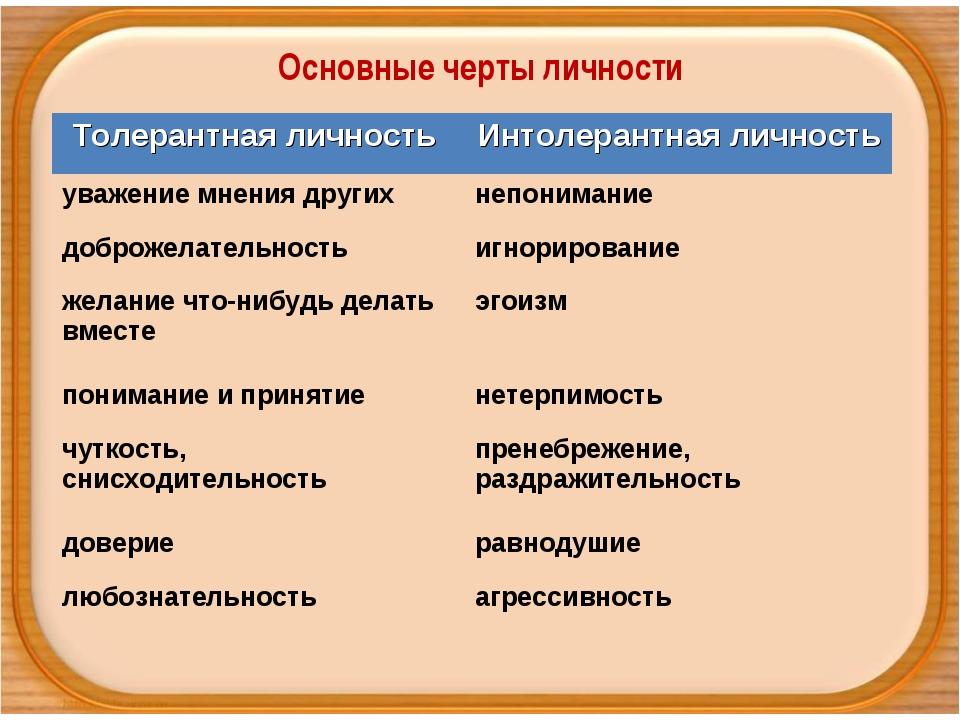 Основные черты личности Толерантная личность Интолерантная личность уважение...