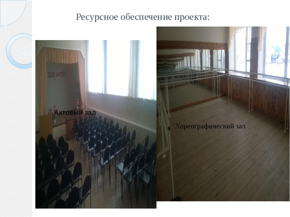Ресурсное обеспечение проекта: Хореографический зал Актовый зал Хореографичес...