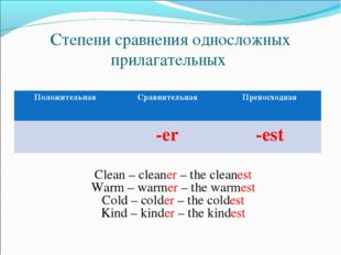 Степени сравнения односложных прилагательных Clean – cleaner – the cleanest W
