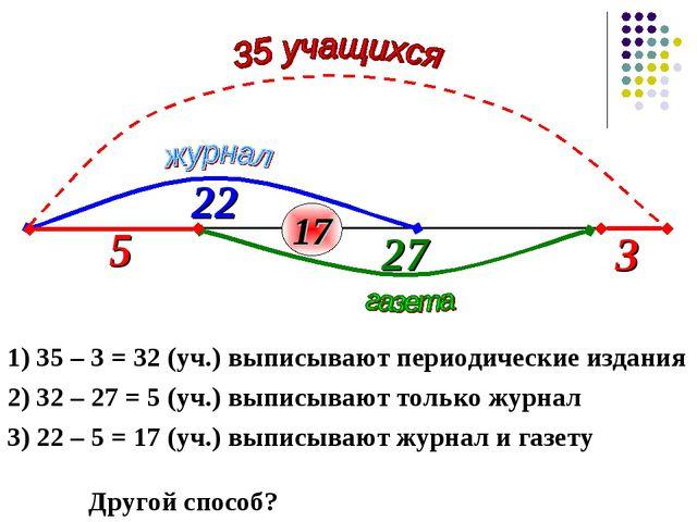 1) 35 – 3 = 32 (уч.) выписывают периодические издания 2) 32 – 27 = 5 (уч.) вы...