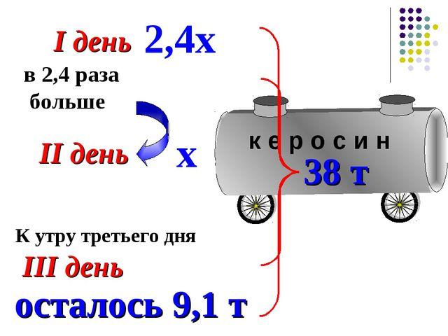 К утру третьего дня I день II день III день в 2,4 раза больше х 2,4х 38 т ост...