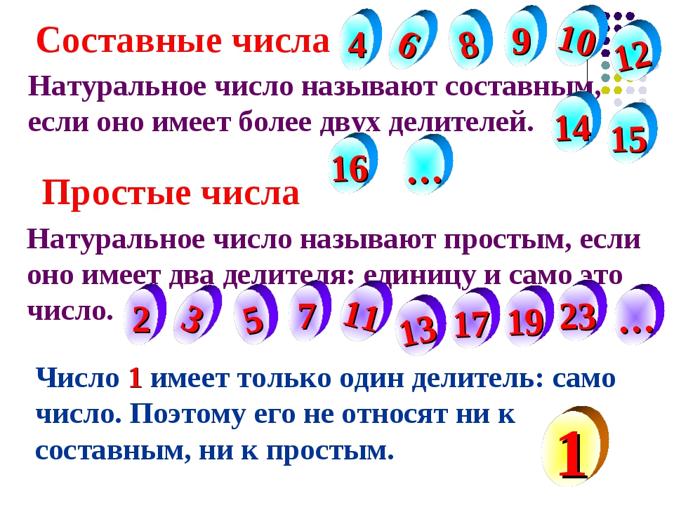 картинки составные числа подход обустройству помещения