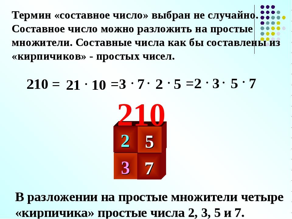 Термин «составное число» выбран не случайно. Составное число можно разложить...