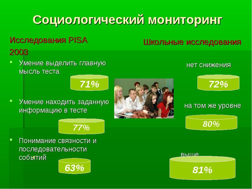 Социологический мониторинг Исследования PISA 2003 Умение выделить главную мыс...