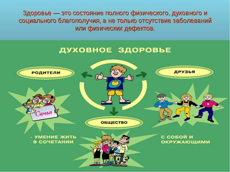 Картинки на тему социальное здоровье
