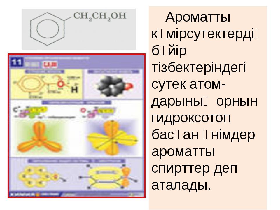 Ароматты көмірсутектердің бүйір тізбектеріндегі сутек атом-дарының орнын гидр...