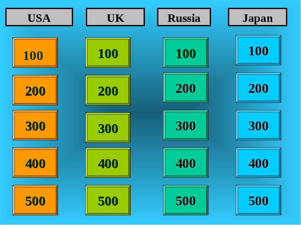 100 100 200 200 400 400 300 400 USA UK Russia Japan 300 300 300 200 400 200 1...