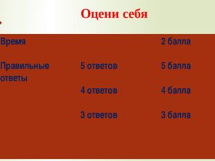 Оцени себя Время Правильные ответы 5 ответов 4 ответов 3 ответов 2 балла 5 б