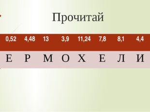 Прочитай 39 0,52 4,48 13 3,9 11,24 7,8 8,1 4,4 1,05 Д Е Р М О Х Е Л И С