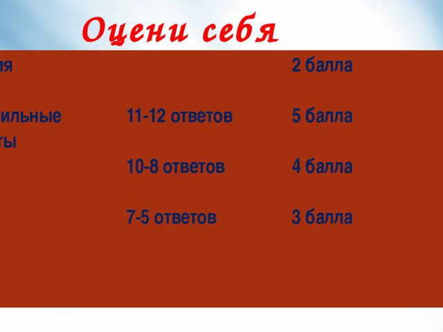 Оцени себя Время Правильные ответы 11-12 ответов 10-8 ответов 7-5 ответов 2...