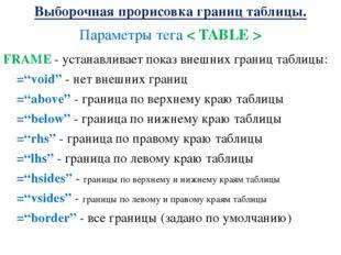 "FRAME- устанавливает показ внешних границ таблицы: =""void""- нет внешних гра"