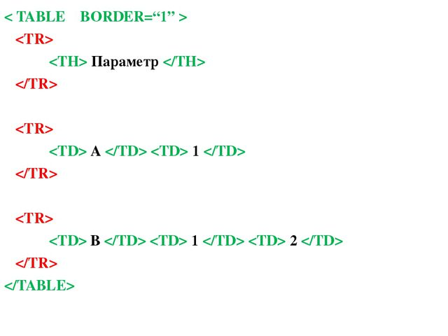 "< TABLE BORDER=""1"" >   Параметр     А   1     В   1   2"