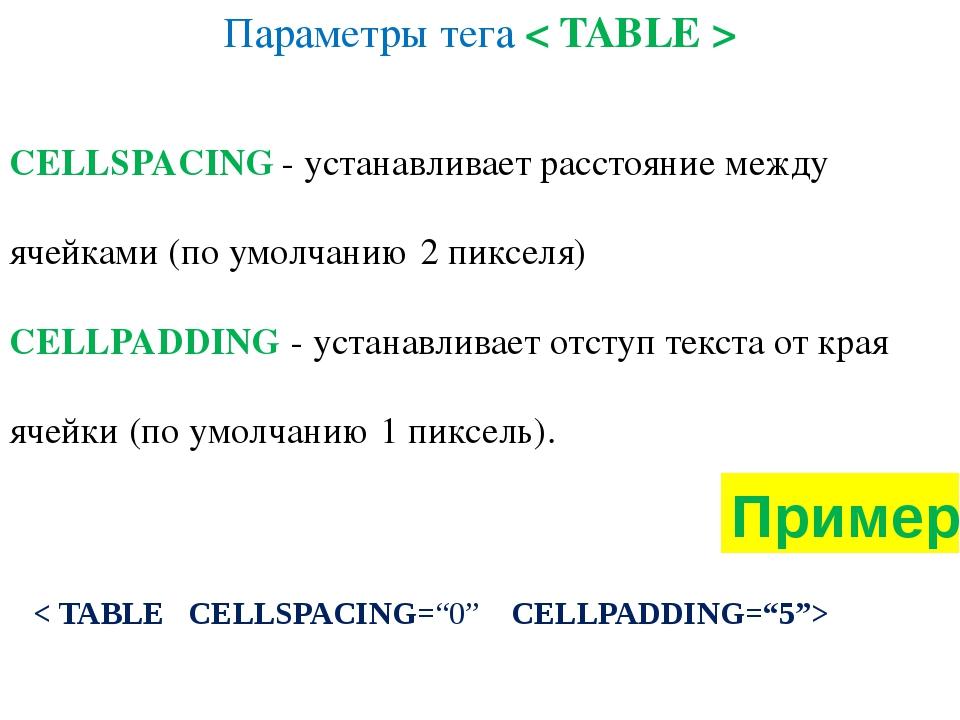 CELLSPACING- устанавливает расстояние между ячейками (по умолчанию 2 пикселя...