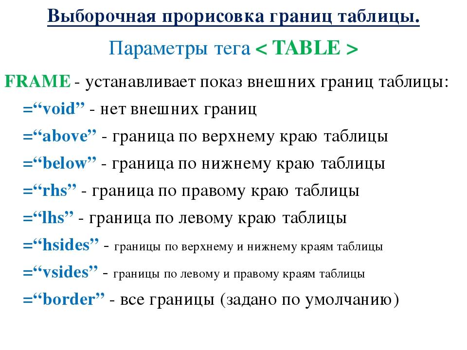 "FRAME- устанавливает показ внешних границ таблицы: =""void""- нет внешних гра..."