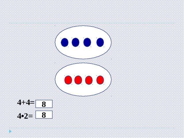 4+4= 4•2= 8 8
